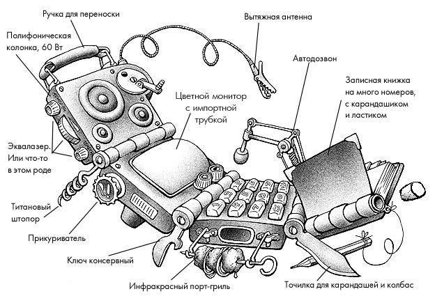 Первый отечественный мобильный телефон