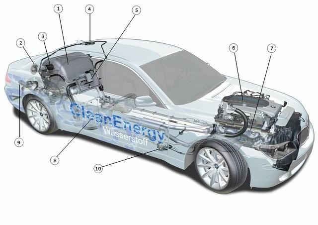 Рентген-схема водородомобиля