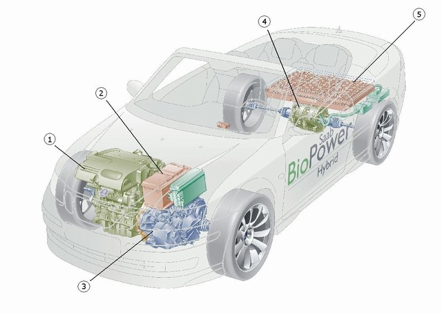 Рентген-схема прототипа