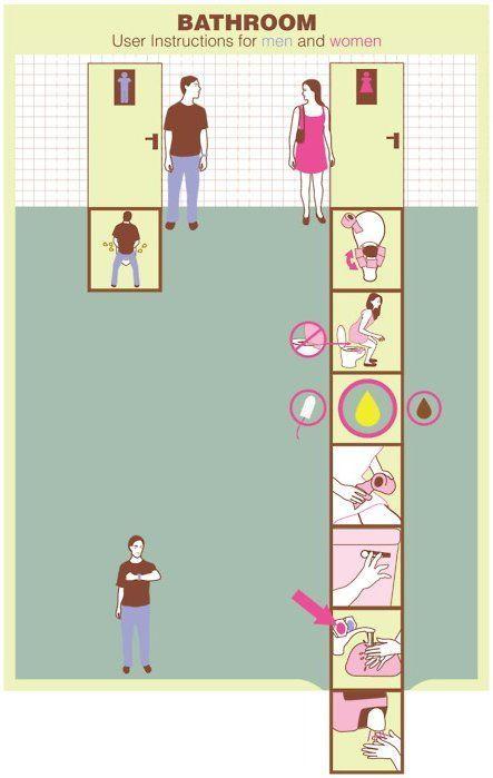 Почему женщины ходят в туалет парами