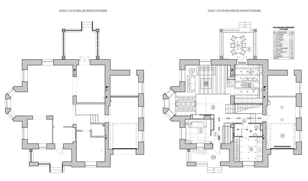 Дизайн интерьера загородного дома 250 кв.м