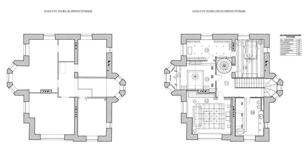 Дизайн проект интерьера дома 250 кв.м