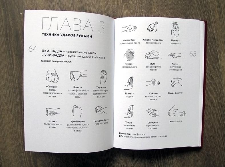 Учебник каратэ