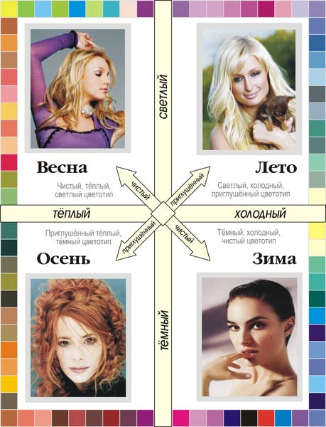 https://ljplus.ru/img4/e/n/eniki_beniki/colortypes01.jpg