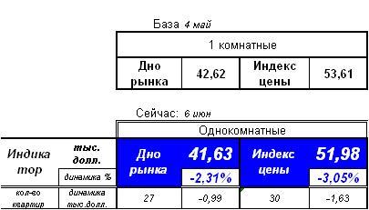 20.84 КБ